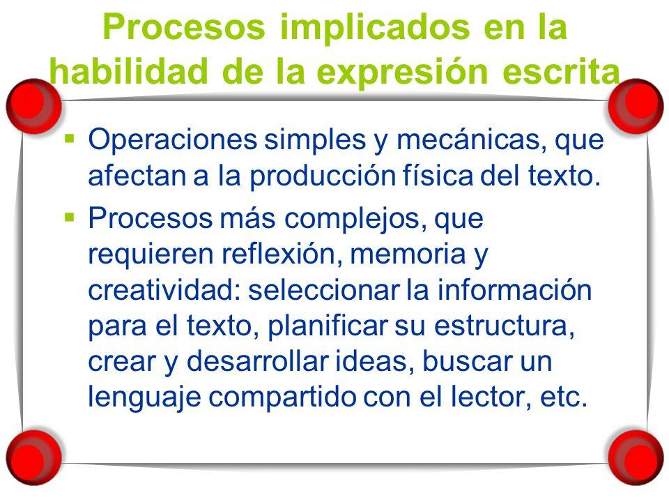 Dos componentes necesarios El código escrito, esto es, el conjunto de conocimientos abstractos sobre una lengua escrita que se almacenan en el cerebro.