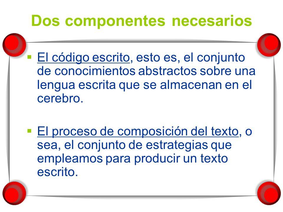Y tercero El proceso de composición no se caracteriza por el automatismo ni por la espontaneidad, sino por la recursividad, por la revisión, por la reformulación de ideas, etc.
