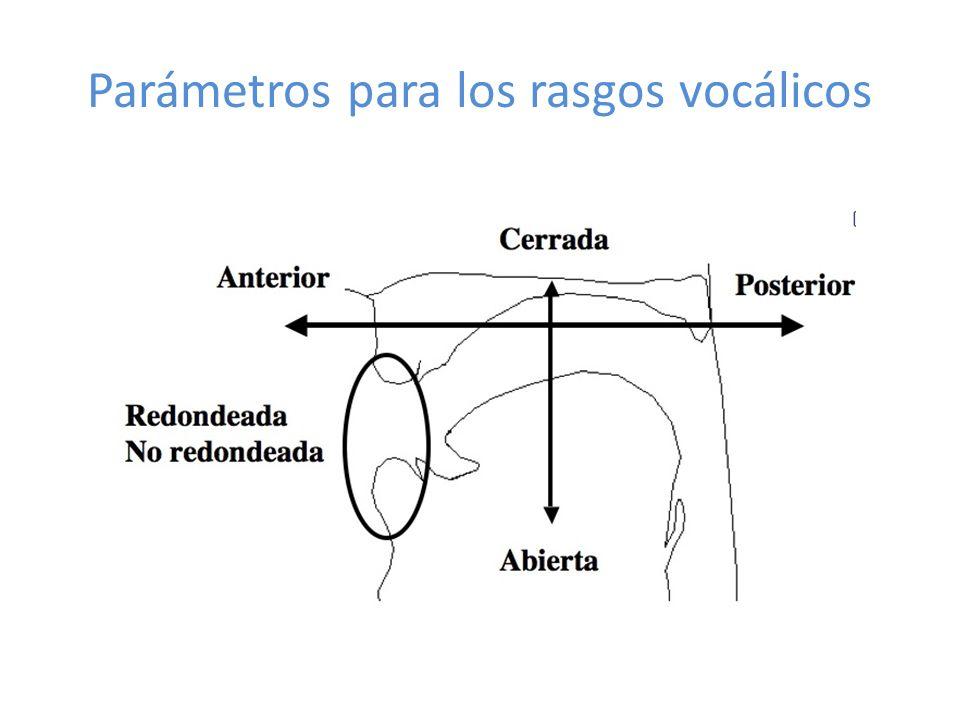 Grado de abertura (eje vertical)