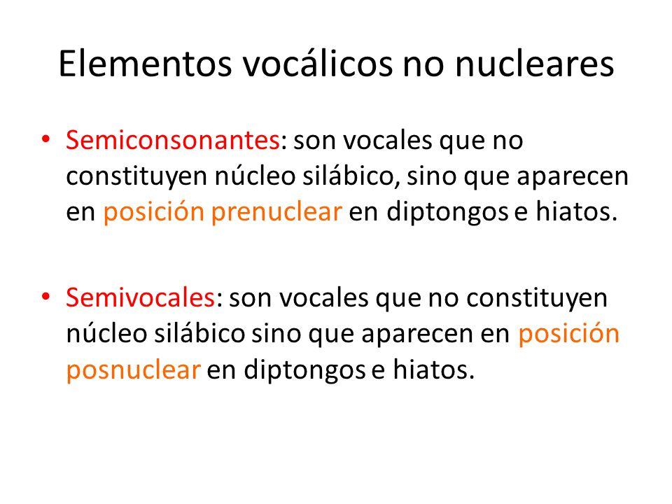 Elementos vocálicos no nucleares Semiconsonantes: son vocales que no constituyen núcleo silábico, sino que aparecen en posición prenuclear en diptongo