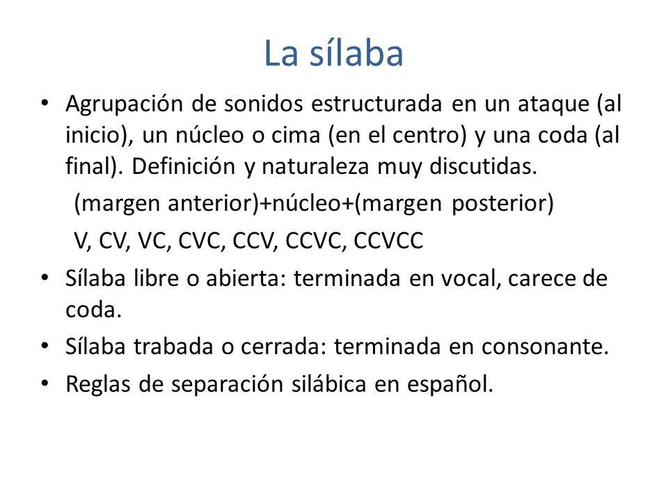 La sílaba Agrupación de sonidos estructurada en un ataque (al inicio), un núcleo o cima (en el centro) y una coda (al final). Definición y naturaleza