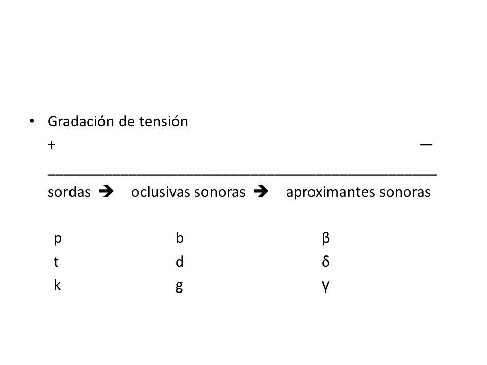 Gradación de tensión + ________________________________________________ sordas oclusivas sonoras aproximantes sonoras pbβ tdδ kg γ