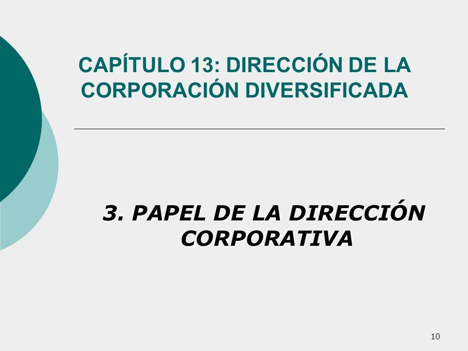 10 CAPÍTULO 13: DIRECCIÓN DE LA CORPORACIÓN DIVERSIFICADA 3. PAPEL DE LA DIRECCIÓN CORPORATIVA