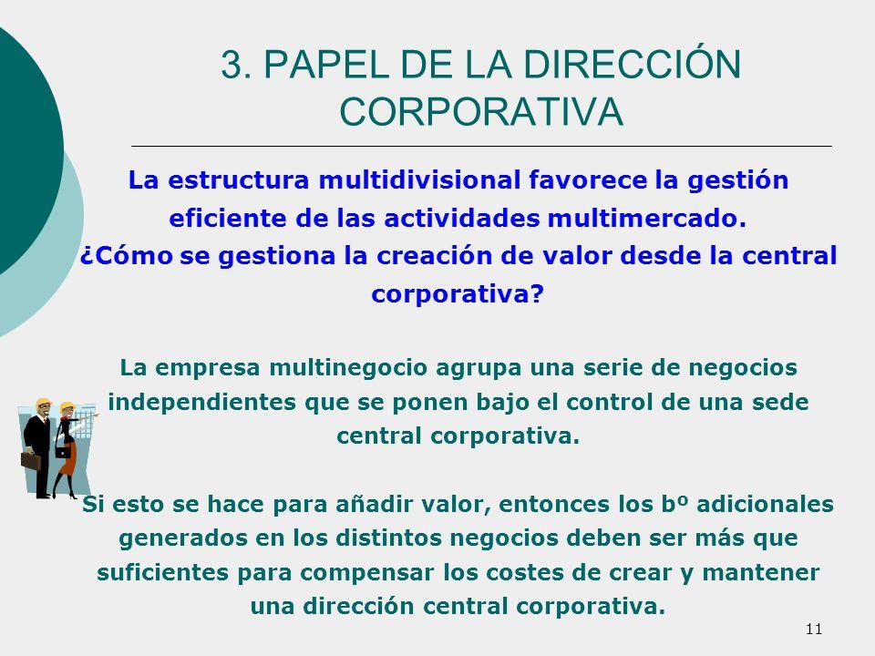 11 La estructura multidivisional favorece la gestión eficiente de las actividades multimercado. ¿Cómo se gestiona la creación de valor desde la centra