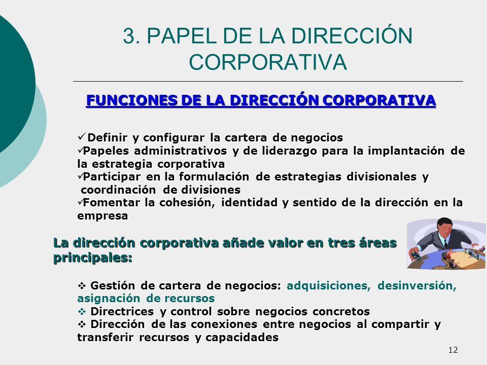 12 FUNCIONES DE LA DIRECCIÓN CORPORATIVA Definir y configurar la cartera de negocios Papeles administrativos y de liderazgo para la implantación de la