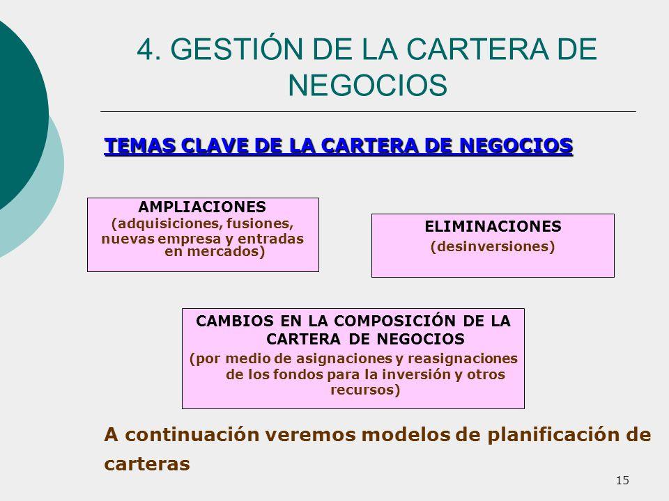 15 ELIMINACIONES (desinversiones) AMPLIACIONES (adquisiciones, fusiones, nuevas empresa y entradas en mercados) TEMAS CLAVE DE LA CARTERA DE NEGOCIOS