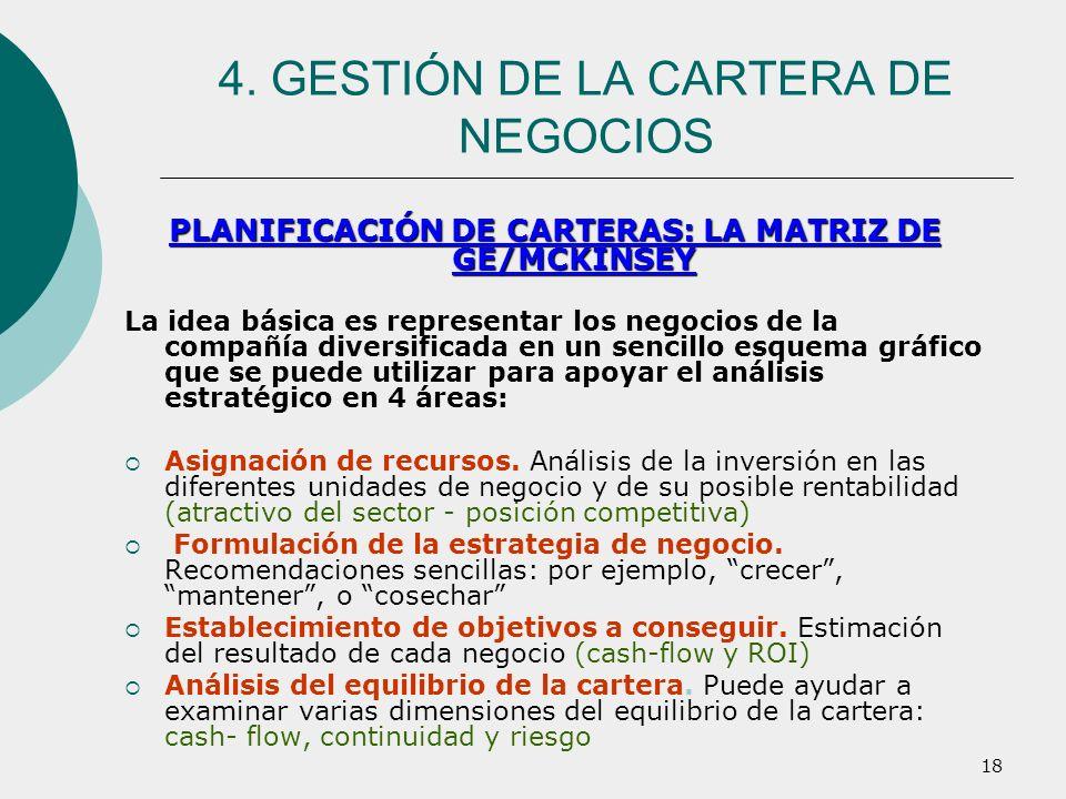 18 PLANIFICACIÓN DE CARTERAS: LA MATRIZ DE GE/MCKINSEY La idea básica es representar los negocios de la compañía diversificada en un sencillo esquema