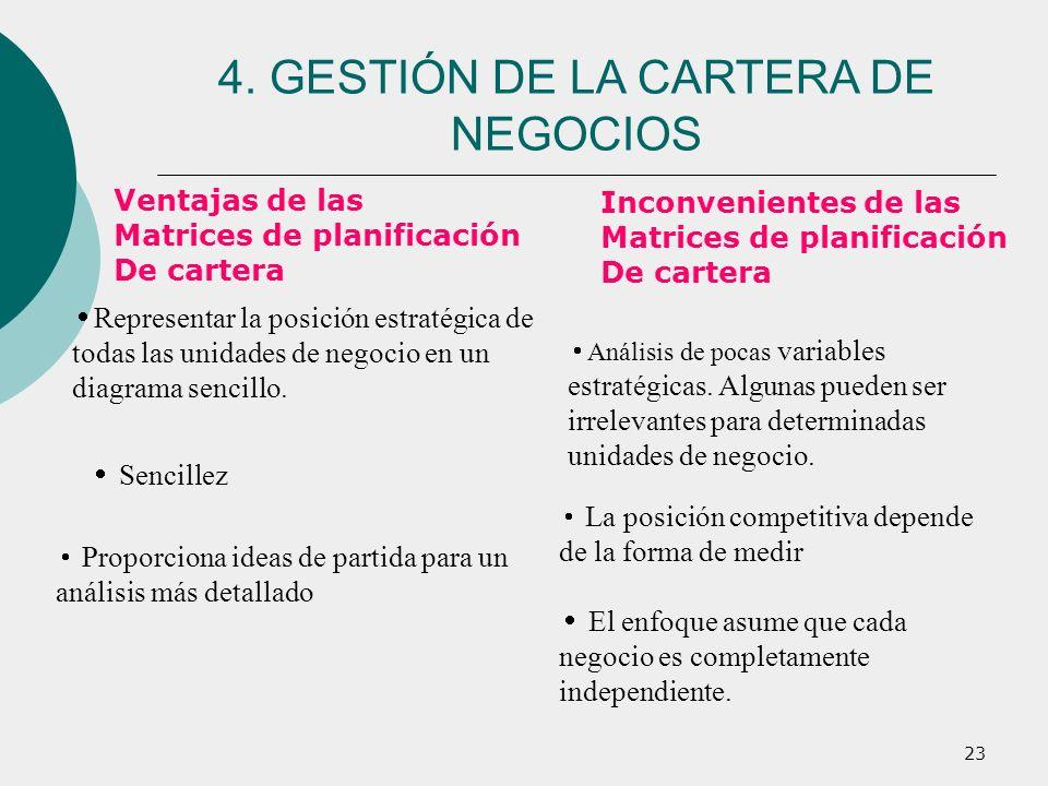 23 Ventajas de las Matrices de planificación De cartera Representar la posición estratégica de todas las unidades de negocio en un diagrama sencillo.
