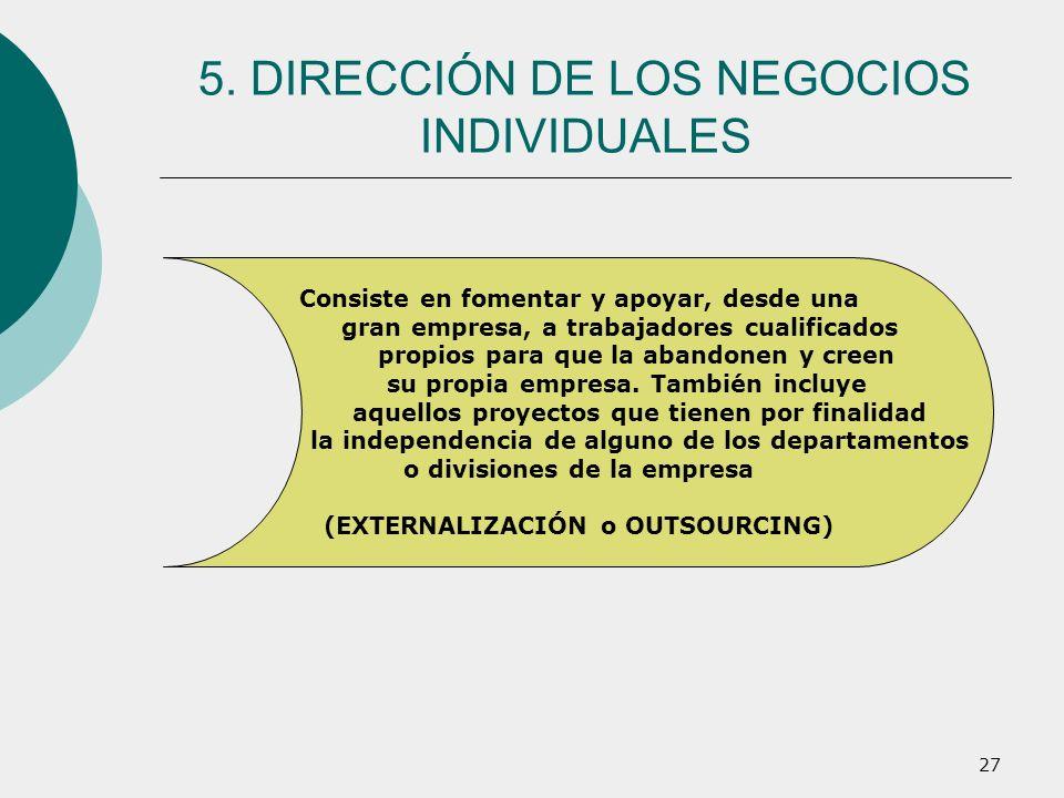 27 5. DIRECCIÓN DE LOS NEGOCIOS INDIVIDUALES Consiste en fomentar y apoyar, desde una gran empresa, a trabajadores cualificados propios para que la ab