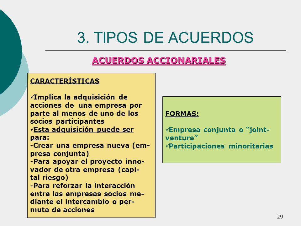 29 ACUERDOS ACCIONARIALES 3. TIPOS DE ACUERDOS CARACTERÍSTICAS Implica la adquisición de acciones de una empresa por parte al menos de uno de los soci