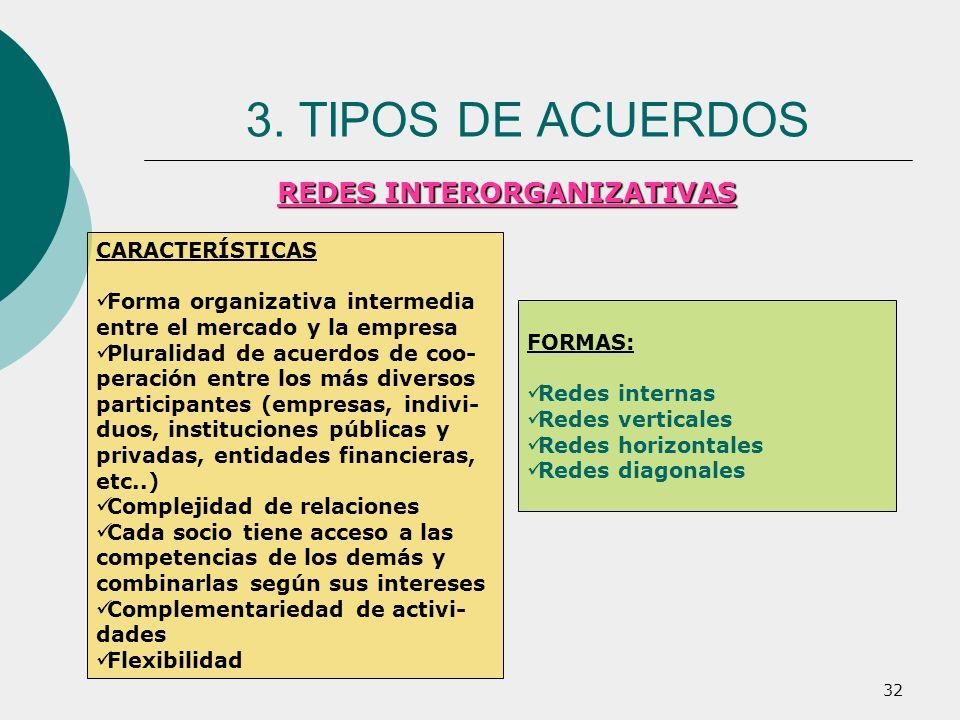 32 REDES INTERORGANIZATIVAS 3. TIPOS DE ACUERDOS CARACTERÍSTICAS Forma organizativa intermedia entre el mercado y la empresa Pluralidad de acuerdos de