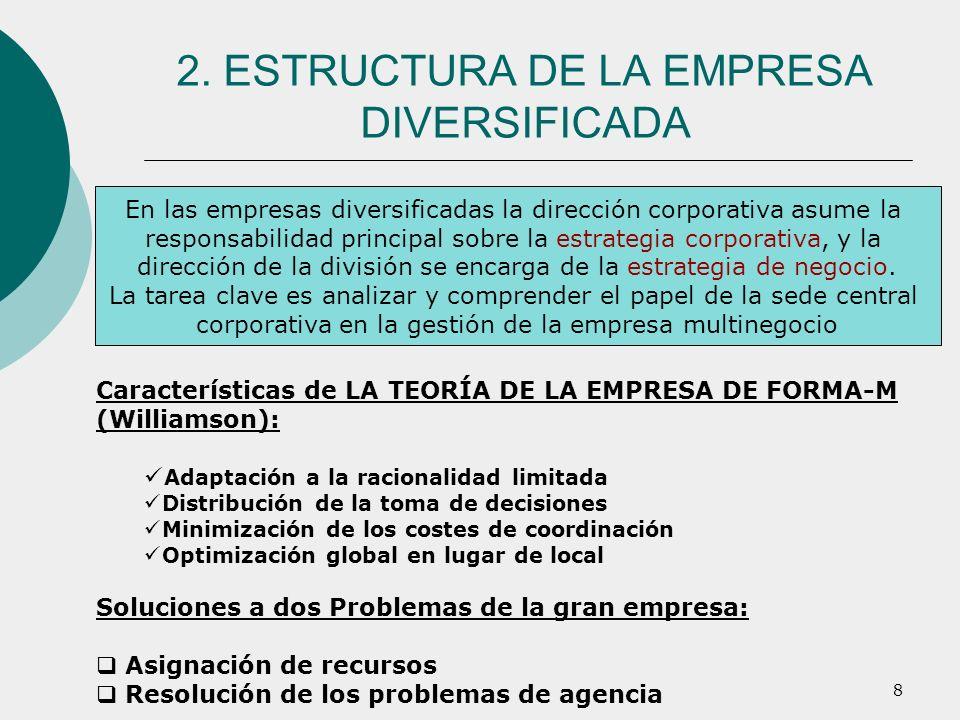 8 Características de LA TEORÍA DE LA EMPRESA DE FORMA-M (Williamson): Adaptación a la racionalidad limitada Distribución de la toma de decisiones Mini