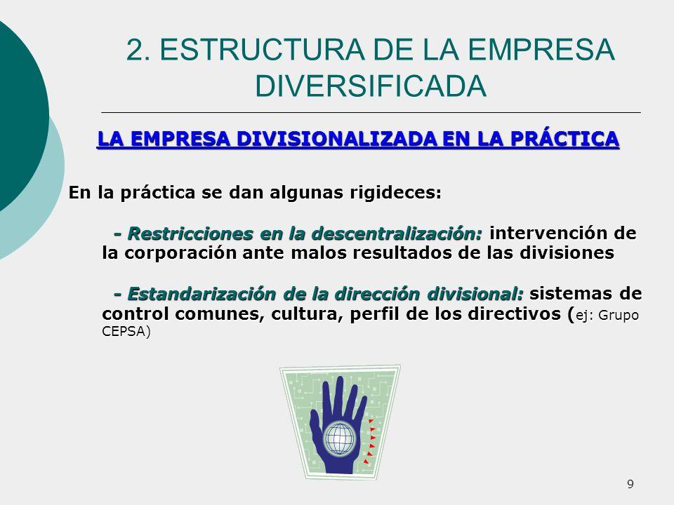 9 LA EMPRESA DIVISIONALIZADA EN LA PRÁCTICA En la práctica se dan algunas rigideces: - Restricciones en la descentralización: intervención de la corpo