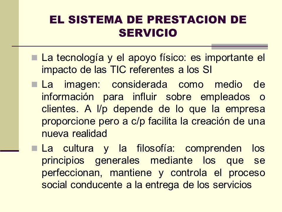 EL SISTEMA DE PRESTACION DE SERVICIO La tecnología y el apoyo físico: es importante el impacto de las TIC referentes a los SI La imagen: considerada c