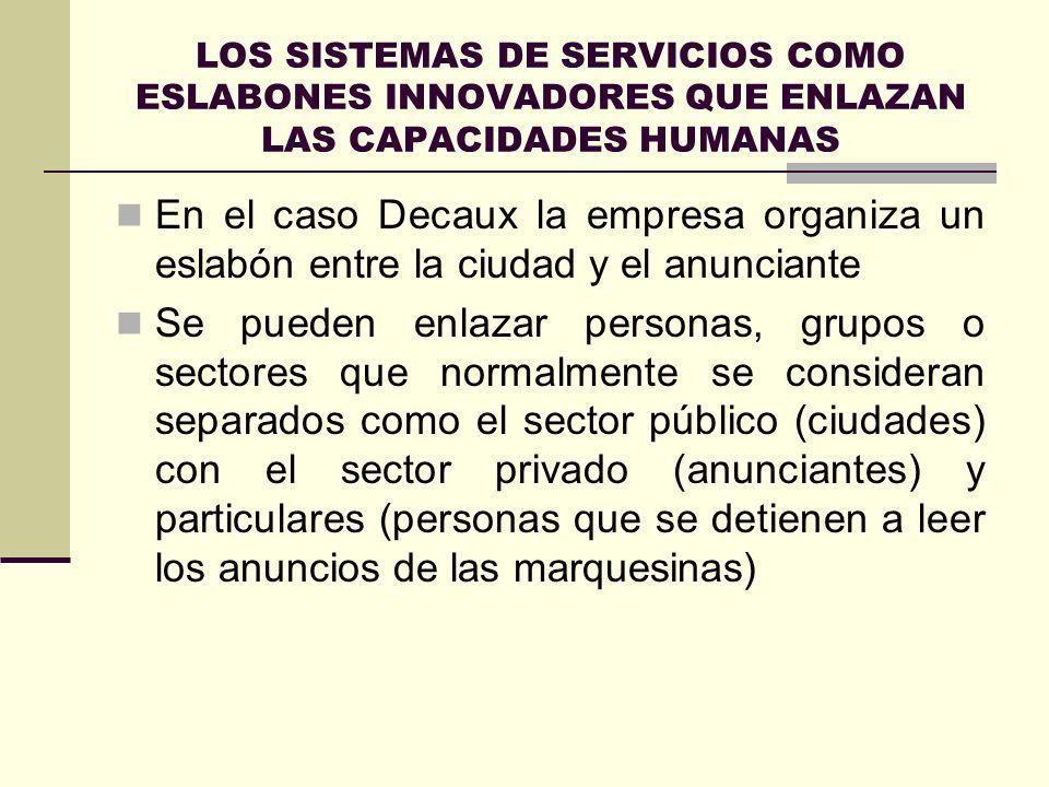 LOS SISTEMAS DE SERVICIOS COMO ESLABONES INNOVADORES QUE ENLAZAN LAS CAPACIDADES HUMANAS En el caso Decaux la empresa organiza un eslabón entre la ciu