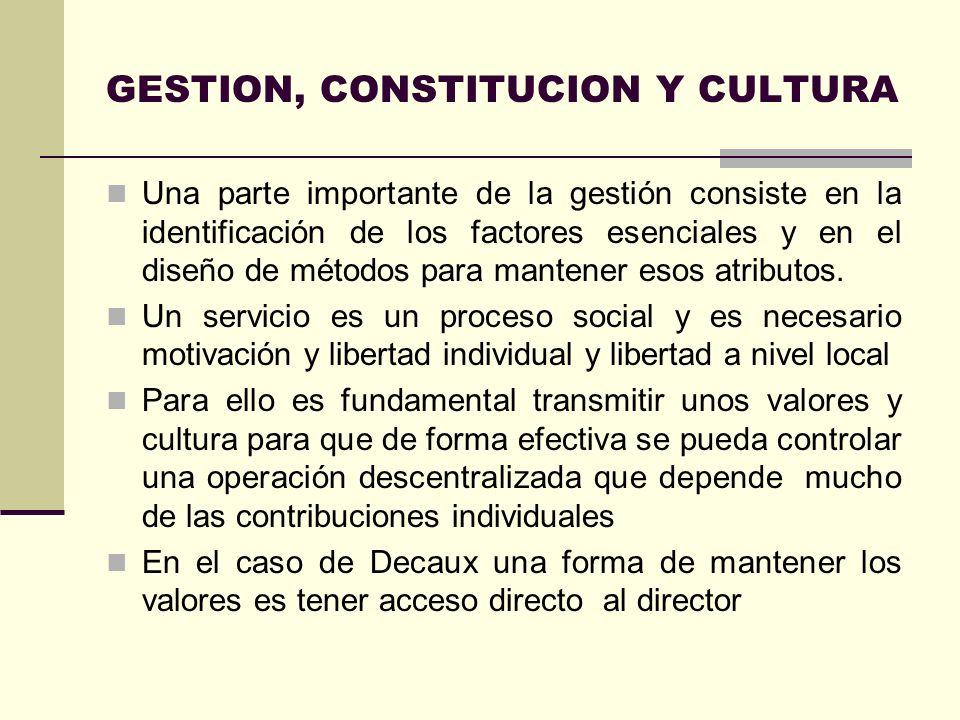 GESTION, CONSTITUCION Y CULTURA Una parte importante de la gestión consiste en la identificación de los factores esenciales y en el diseño de métodos