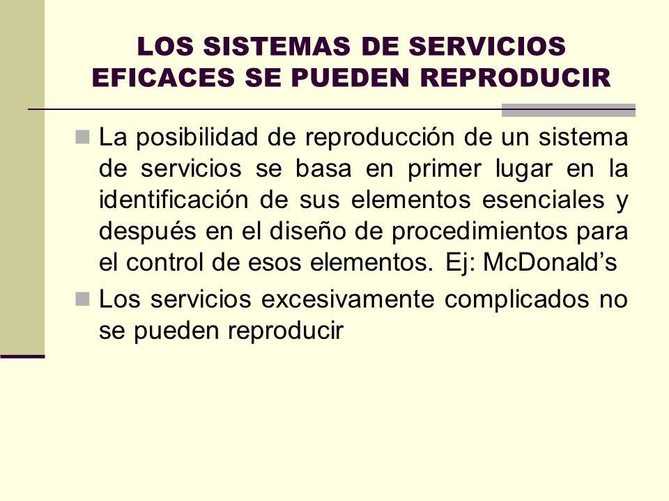 LOS SISTEMAS DE SERVICIOS EFICACES SE PUEDEN REPRODUCIR La posibilidad de reproducción de un sistema de servicios se basa en primer lugar en la identi