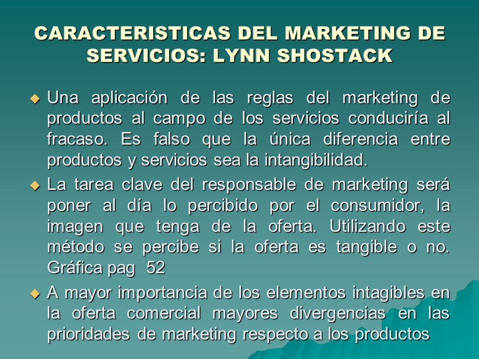 CARACTERISTICAS DEL MARKETING DE SERVICIOS: LYNN SHOSTACK Una aplicación de las reglas del marketing de productos al campo de los servicios conduciría al fracaso.