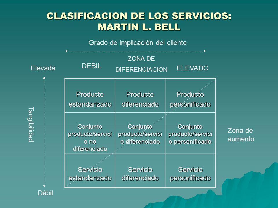CLASIFICACION DE LOS SERVICIOS: MARTIN L.