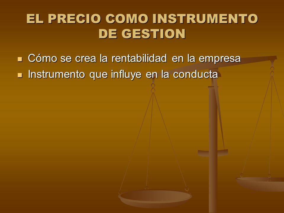 EL PRECIO COMO INSTRUMENTO DE GESTION Cómo se crea la rentabilidad en la empresa Cómo se crea la rentabilidad en la empresa Instrumento que influye en la conducta Instrumento que influye en la conducta