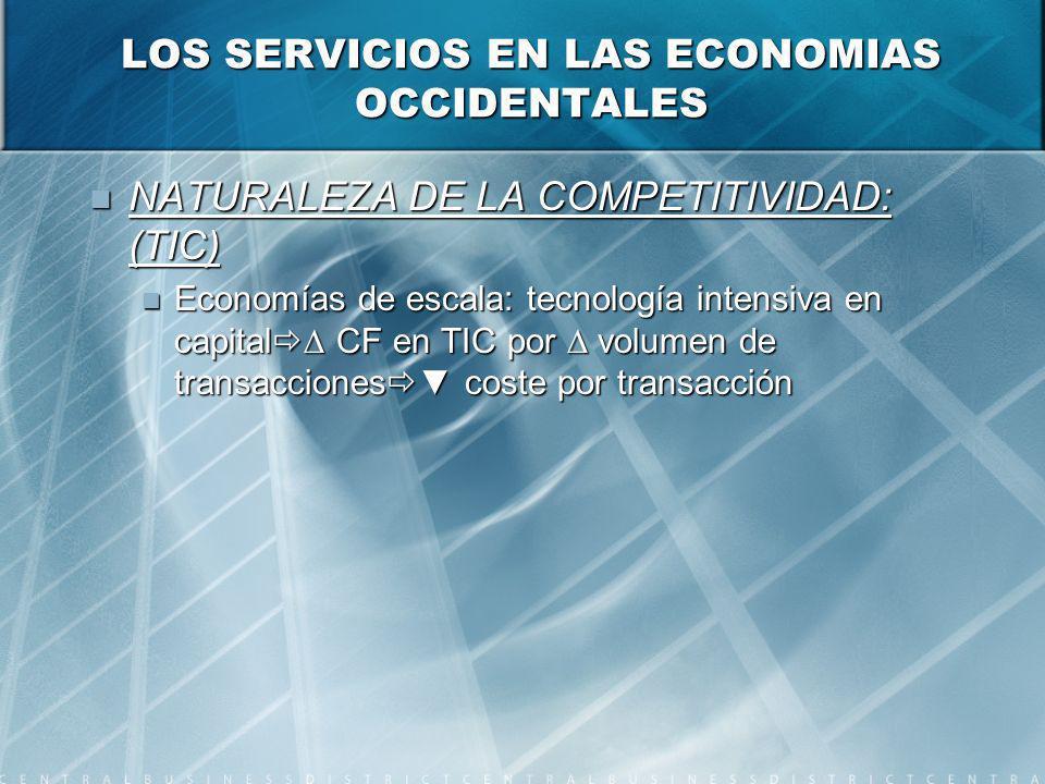 LOS SERVICIOS EN LAS ECONOMIAS OCCIDENTALES NATURALEZA DE LA COMPETITIVIDAD: (TIC) NATURALEZA DE LA COMPETITIVIDAD: (TIC) Economías de escala: tecnología intensiva en capital CF en TIC por volumen de transacciones coste por transacción Economías de escala: tecnología intensiva en capital CF en TIC por volumen de transacciones coste por transacción