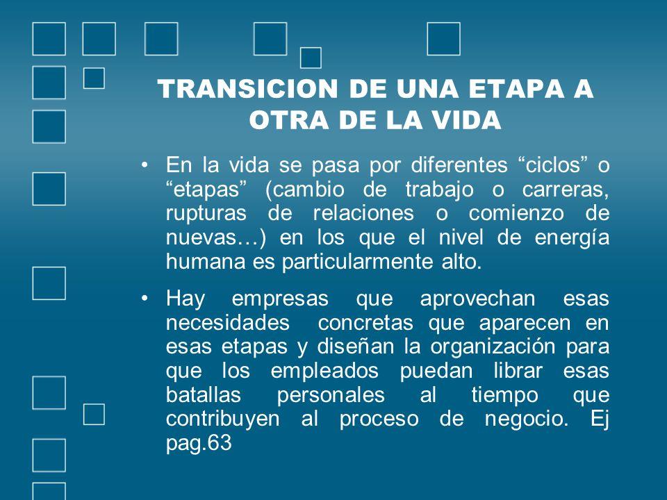 TRANSICION DE UNA ETAPA A OTRA DE LA VIDA En la vida se pasa por diferentes ciclos o etapas (cambio de trabajo o carreras, rupturas de relaciones o co
