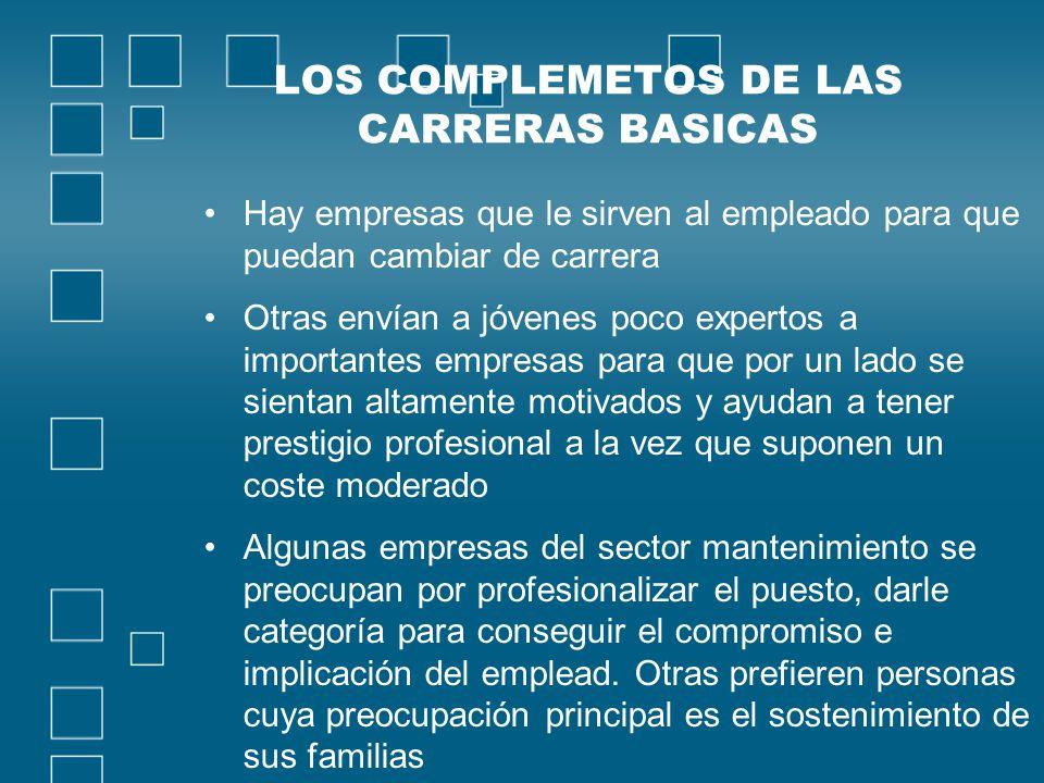 LOS COMPLEMETOS DE LAS CARRERAS BASICAS Hay empresas que le sirven al empleado para que puedan cambiar de carrera Otras envían a jóvenes poco expertos