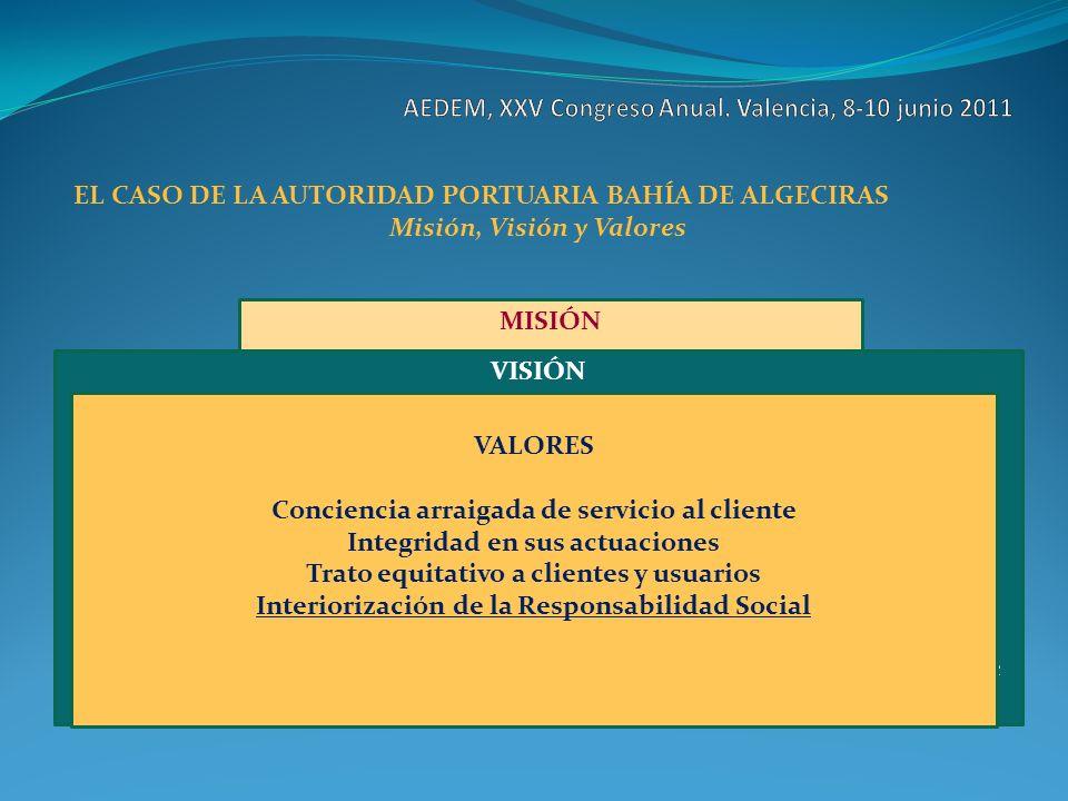 EL CASO DE LA AUTORIDAD PORTUARIA BAHÍA DE ALGECIRAS Misión, Visión y Valores MISIÓN Aportar valor a la región y a la economía española, participando