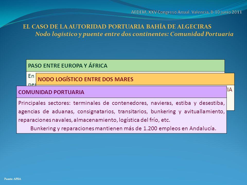 EL CASO DE LA AUTORIDAD PORTUARIA BAHÍA DE ALGECIRAS Nodo logístico y puente entre dos continentes: Comunidad Portuaria Fuente: APBA PASO ENTRE EUROPA