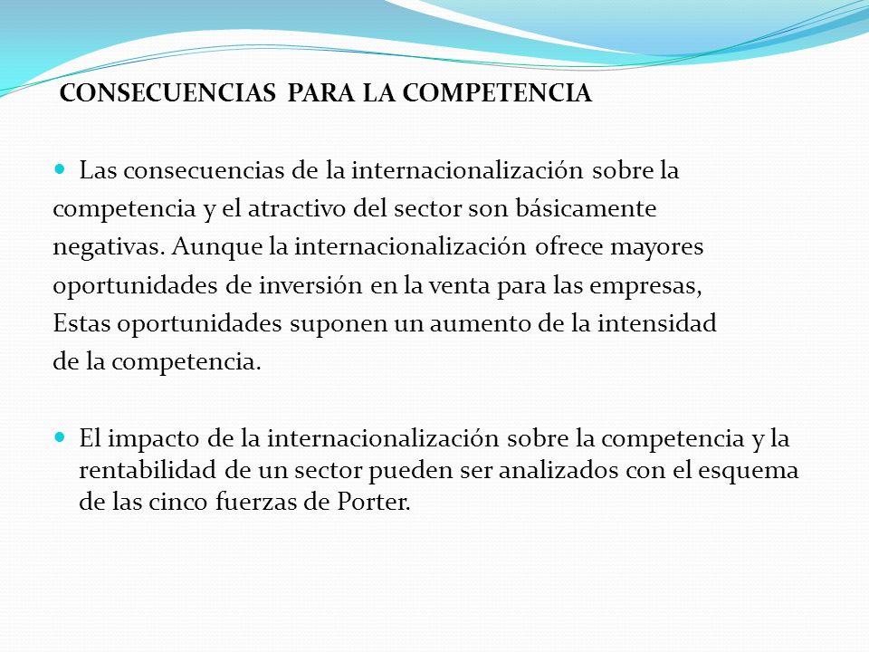 CONSECUENCIAS PARA LA COMPETENCIA Las consecuencias de la internacionalización sobre la competencia y el atractivo del sector son básicamente negativa