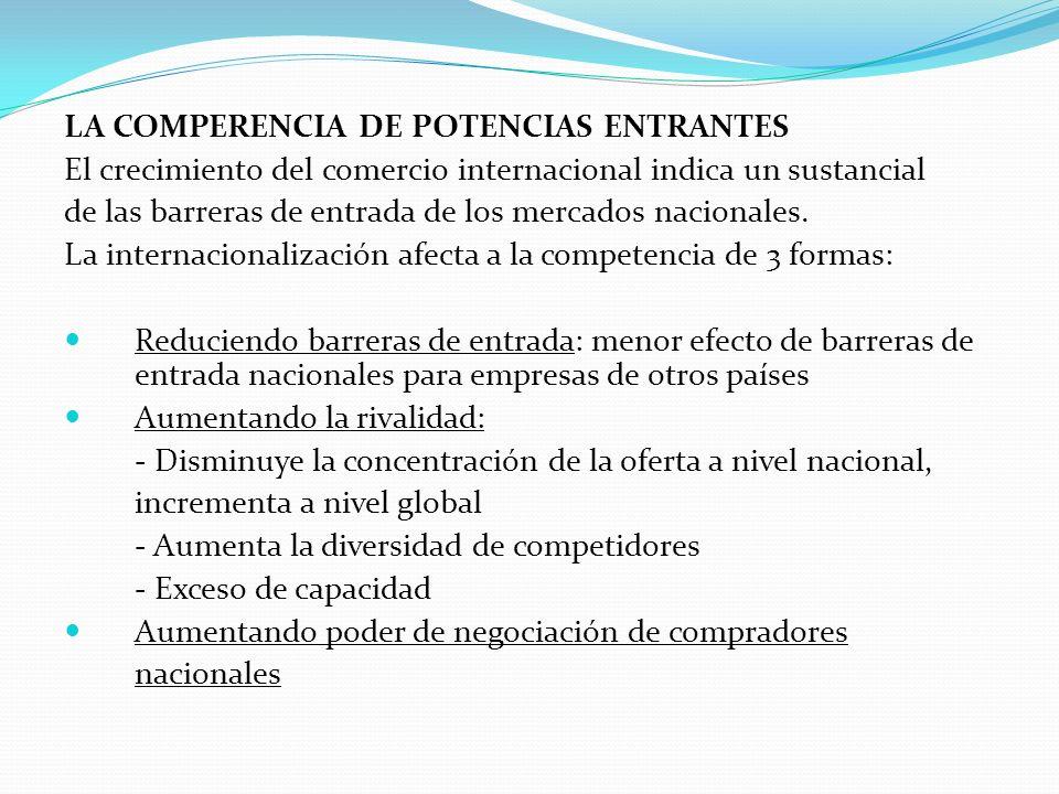LA COMPERENCIA DE POTENCIAS ENTRANTES El crecimiento del comercio internacional indica un sustancial de las barreras de entrada de los mercados nacion