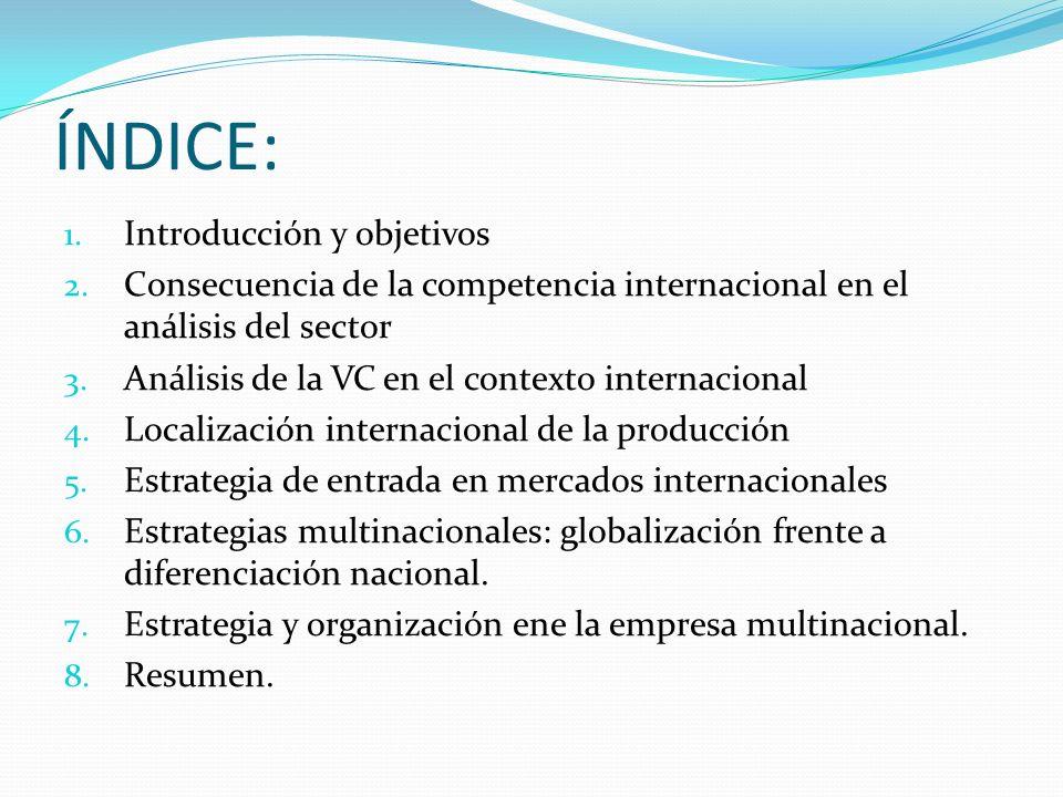 ÍNDICE: 1. Introducción y objetivos 2. Consecuencia de la competencia internacional en el análisis del sector 3. Análisis de la VC en el contexto inte