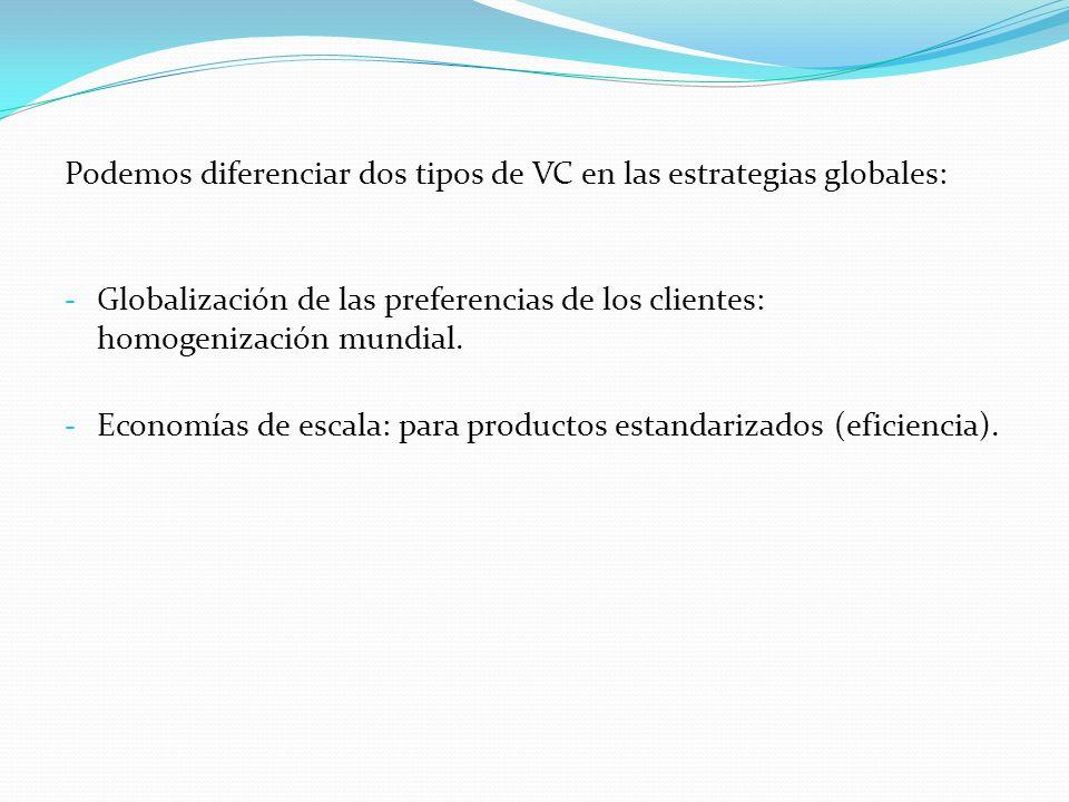 Podemos diferenciar dos tipos de VC en las estrategias globales: - Globalización de las preferencias de los clientes: homogenización mundial. - Econom