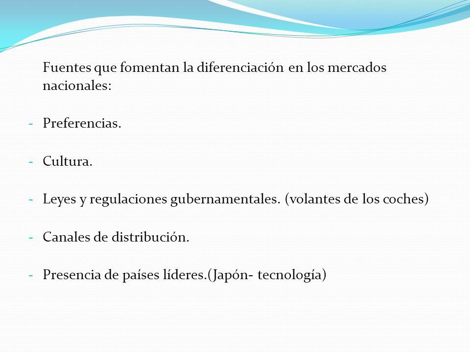 Fuentes que fomentan la diferenciación en los mercados nacionales: - Preferencias. - Cultura. - Leyes y regulaciones gubernamentales. (volantes de los