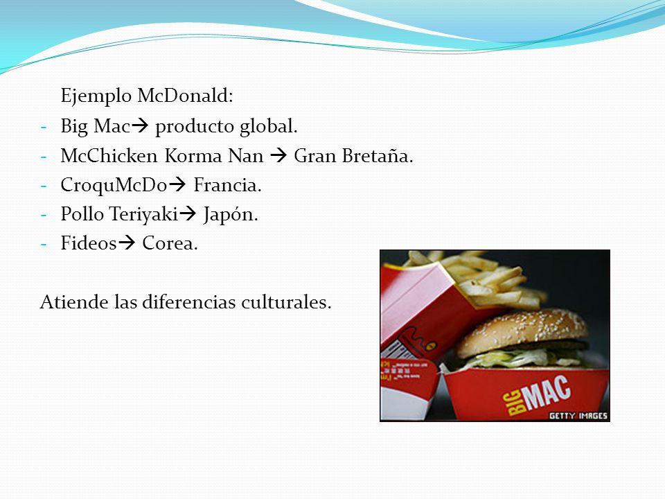 Ejemplo McDonald: - Big Mac producto global. - McChicken Korma Nan Gran Bretaña. - CroquMcDo Francia. - Pollo Teriyaki Japón. - Fideos Corea. Atiende