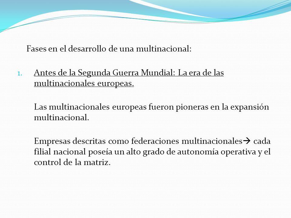 Fases en el desarrollo de una multinacional: 1. Antes de la Segunda Guerra Mundial: La era de las multinacionales europeas. Las multinacionales europe