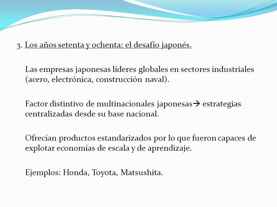 3. Los años setenta y ochenta: el desafío japonés. Las empresas japonesas líderes globales en sectores industriales (acero, electrónica, construcción