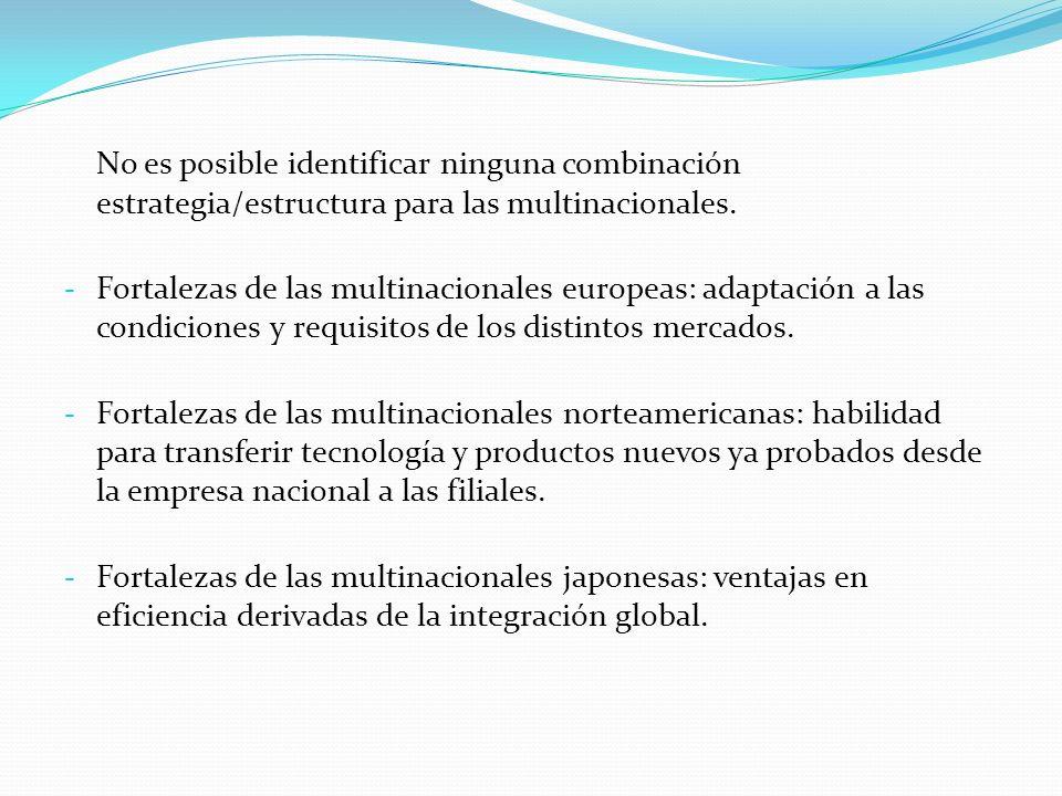 No es posible identificar ninguna combinación estrategia/estructura para las multinacionales. - Fortalezas de las multinacionales europeas: adaptación