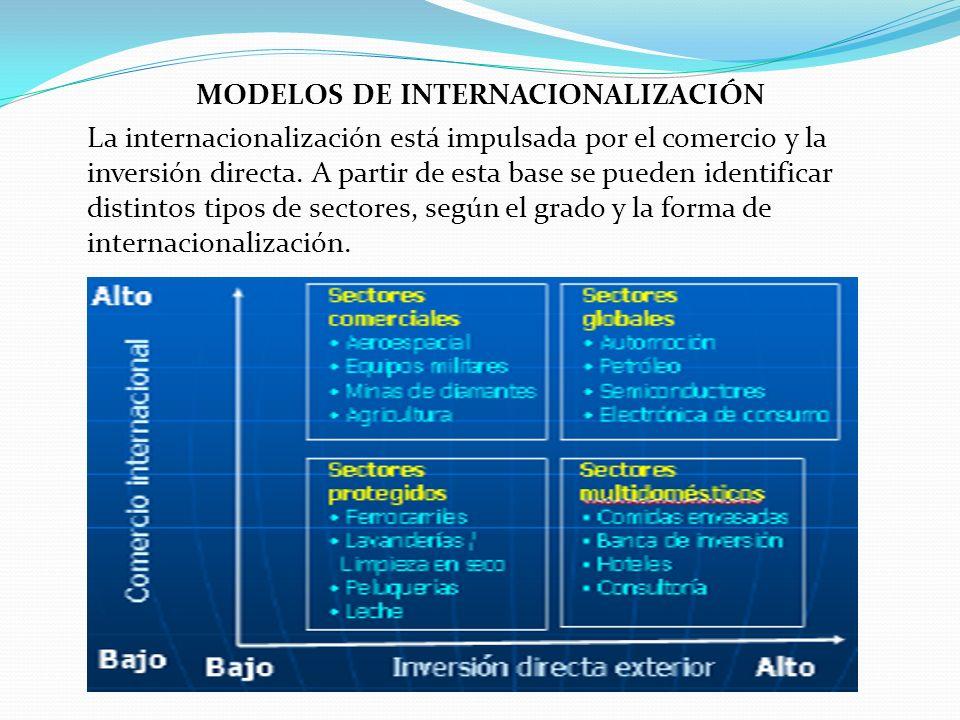 MODELOS DE INTERNACIONALIZACIÓN La internacionalización está impulsada por el comercio y la inversión directa. A partir de esta base se pueden identif