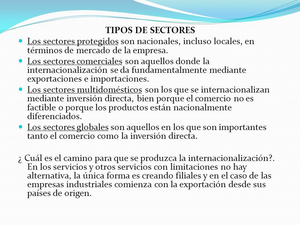 TIPOS DE SECTORES Los sectores protegidos son nacionales, incluso locales, en términos de mercado de la empresa. Los sectores comerciales son aquellos