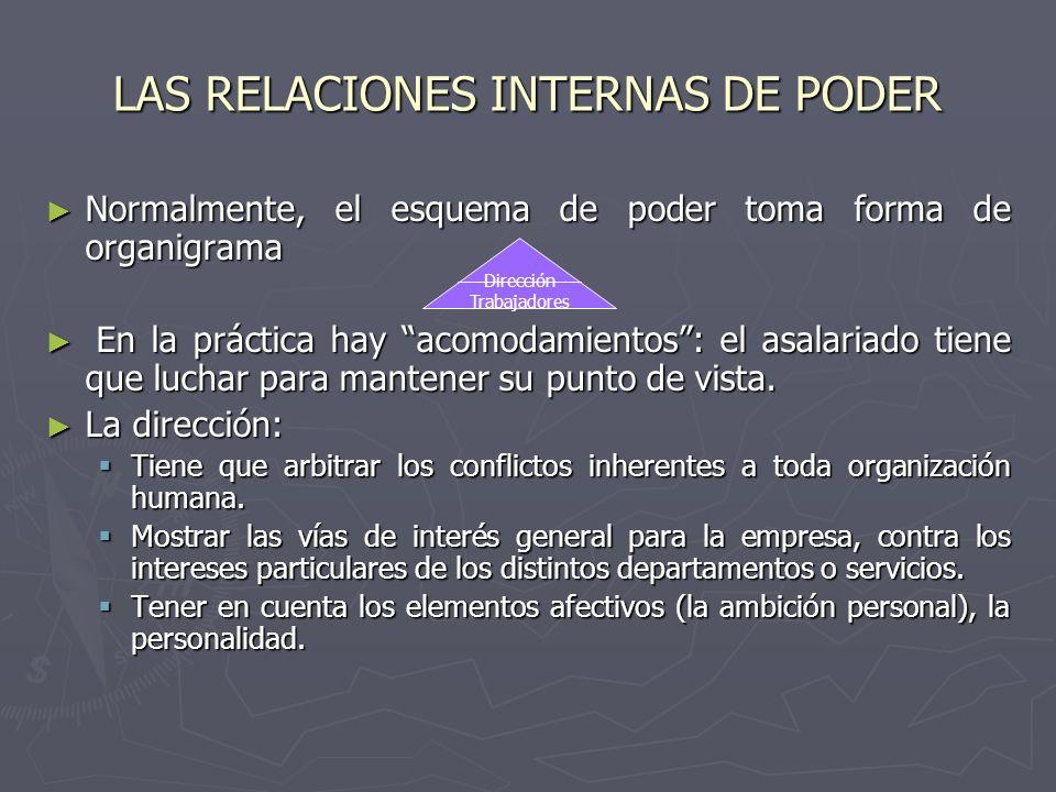 LAS RELACIONES INTERNAS DE PODER Normalmente, el esquema de poder toma forma de organigrama Normalmente, el esquema de poder toma forma de organigrama