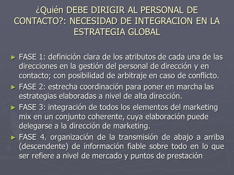 FASE 1: definición clara de los atributos de cada una de las direcciones en la gestión del personal de dirección y en contacto; con posibilidad de arb