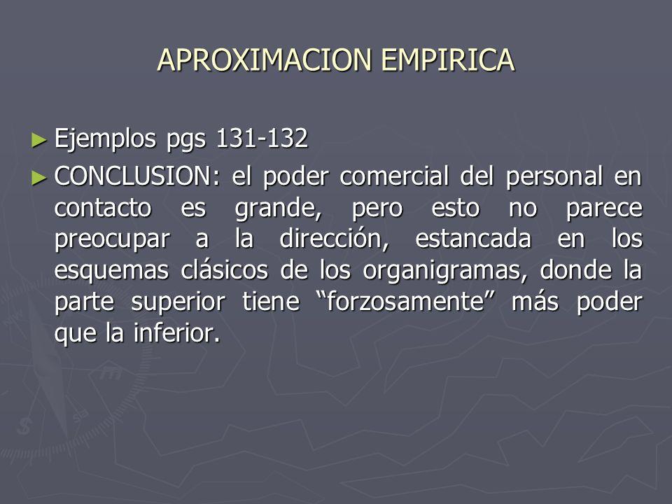 APROXIMACION EMPIRICA Ejemplos pgs 131-132 Ejemplos pgs 131-132 CONCLUSION: el poder comercial del personal en contacto es grande, pero esto no parece