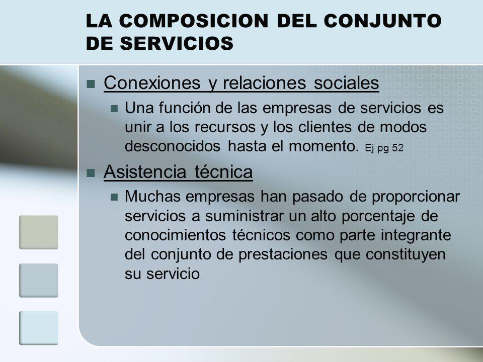 LA COMPOSICION DEL CONJUNTO DE SERVICIOS Conexiones y relaciones sociales Una función de las empresas de servicios es unir a los recursos y los clientes de modos desconocidos hasta el momento.