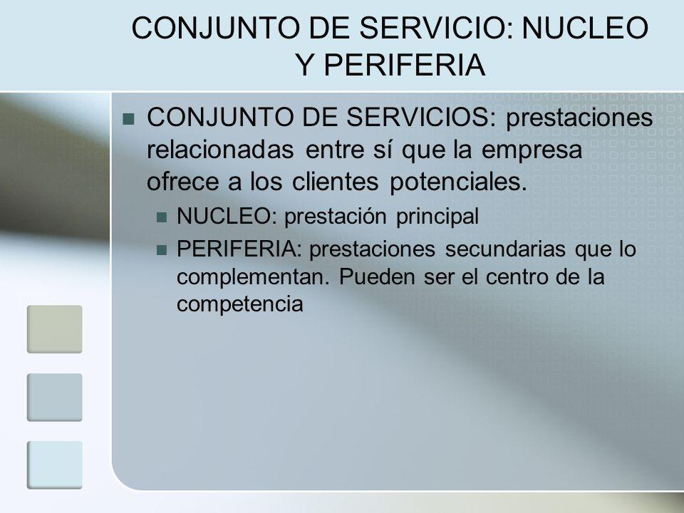 CONJUNTO DE SERVICIO: NUCLEO Y PERIFERIA CONJUNTO DE SERVICIOS: prestaciones relacionadas entre sí que la empresa ofrece a los clientes potenciales.