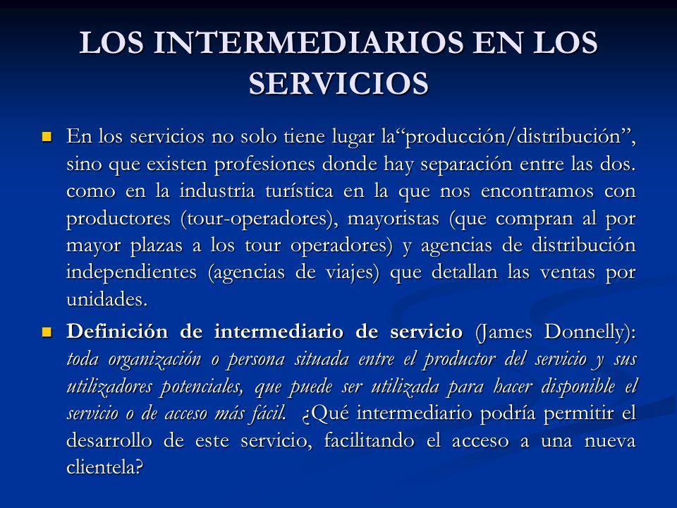 LOS INTERMEDIARIOS EN LOS SERVICIOS En los servicios no solo tiene lugar laproducción/distribución, sino que existen profesiones donde hay separación entre las dos.