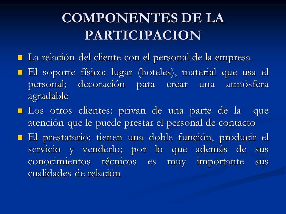 Ha de homogeneizarse la producción, es decir, el personal y el material Ha de homogeneizarse la producción, es decir, el personal y el material LA COMBINACION PRODUCCION/DISTRIBUCION LA COMBINACION PRODUCCION/DISTRIBUCION LA COMUNICACION LA COMUNICACION LA COMBINACION PRODUCCION/DISTRIBUCION: no sólo se trata del reparto geográfico de los puntos de venta que ofrecen el mismo servicio sino una descentralización de los elementos del servicio más repetitivos y centralización de los más complejos ej pag 98 LA COMBINACION PRODUCCION/DISTRIBUCION: no sólo se trata del reparto geográfico de los puntos de venta que ofrecen el mismo servicio sino una descentralización de los elementos del servicio más repetitivos y centralización de los más complejos ej pag 98 DOMINIO DE LA HOMOGENEIDAD EN LA OFERTA