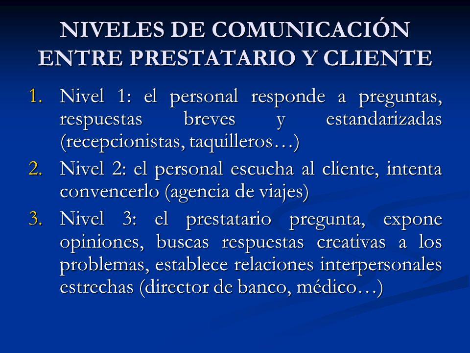 CONSECUENCIAS DE LA PARTICIPACION El contacto comercial no solo es la educación, sino capacidad de comunicación, sacar partido de la participación del cliente en la producción del servicio para satisfacerlo.