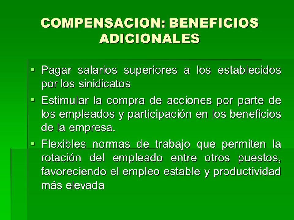 COMPENSACION: BENEFICIOS ADICIONALES Pagar salarios superiores a los establecidos por los sinidicatos Estimular la compra de acciones por parte de los empleados y participación en los beneficios de la empresa.