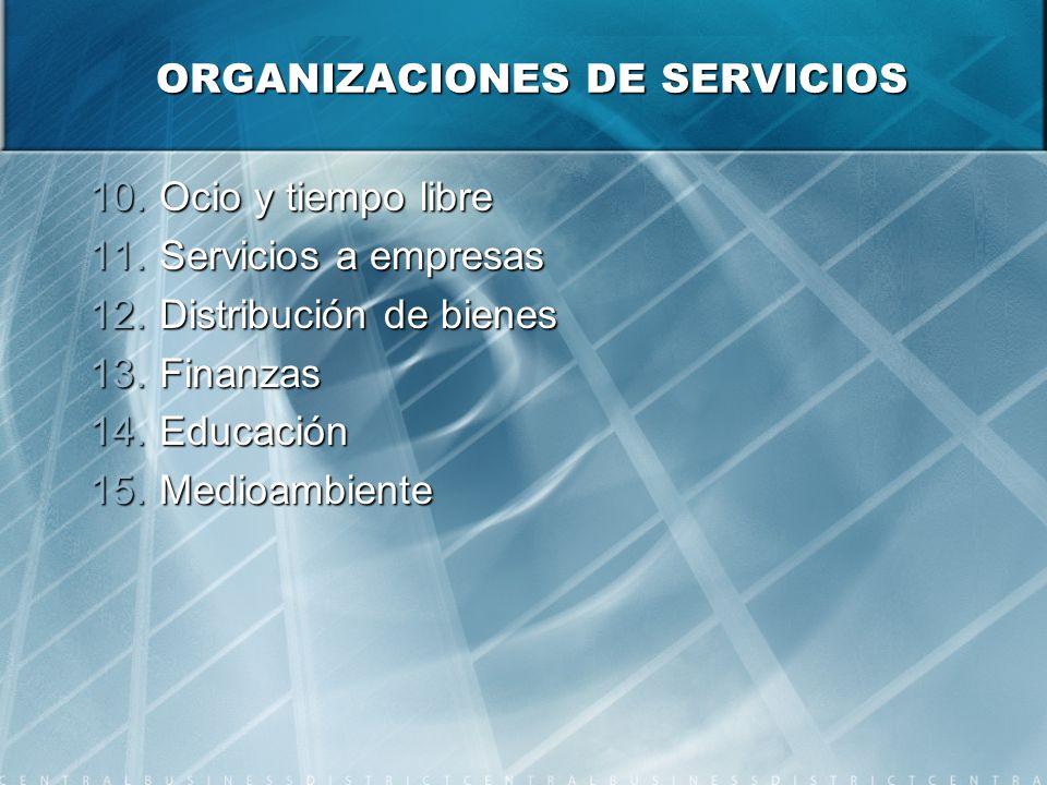 ORGANIZACIONES DE SERVICIOS 10.Ocio y tiempo libre 11.Servicios a empresas 12.Distribución de bienes 13.Finanzas 14.Educación 15.Medioambiente